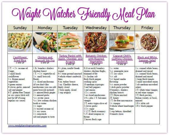 Weight Watcher Meal Planner Template Pin On Weight Watchers Calendar Meals