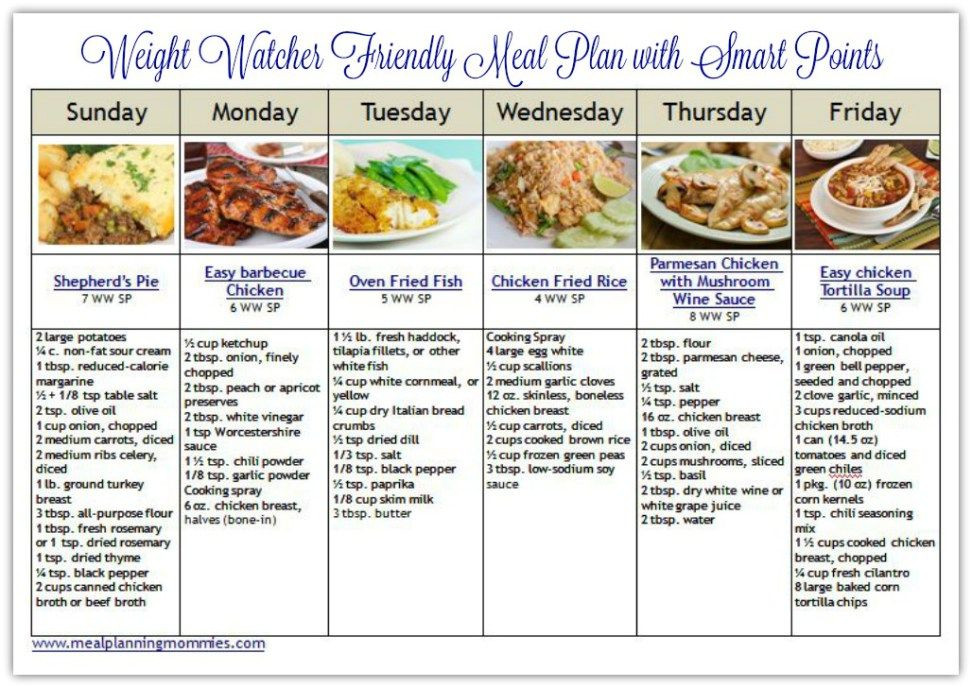 Weight Watcher Meal Planner Template Pin On Weight Watchers Healthy Recipes