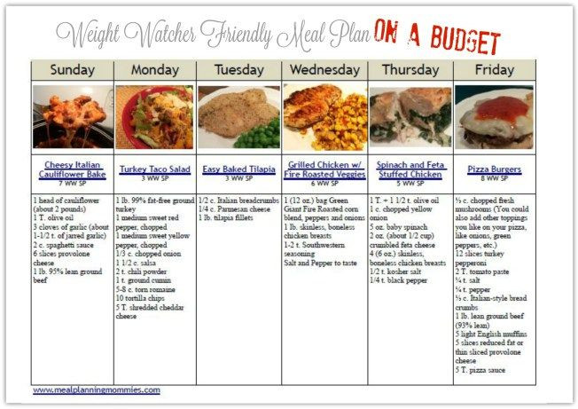 Weight Watcher Meal Planner Template Pin On Ww