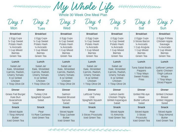 Whole 30 Meal Plan Template I M so Excited to Share with You My First Weekly Meal Plan
