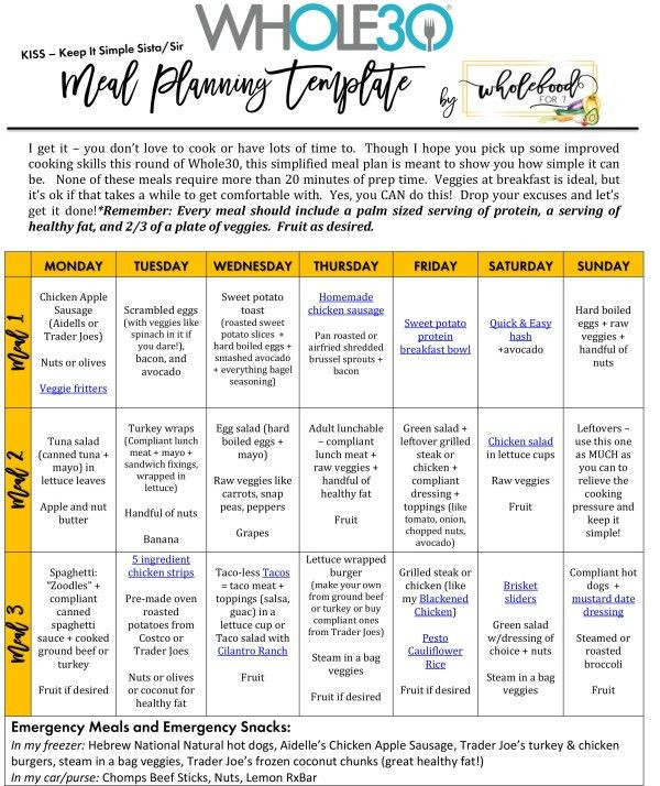 Whole 30 Meal Plan Template Pin On whole 30