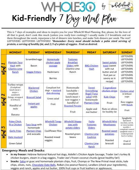 Whole 30 Meal Plan Template whole30 7 Day Meal Plans Template wholefoodfor7 In 2020
