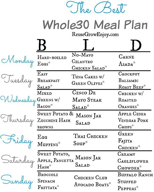 Whole 30 Meal Plan Template whole30 Meal Plan for A Week
