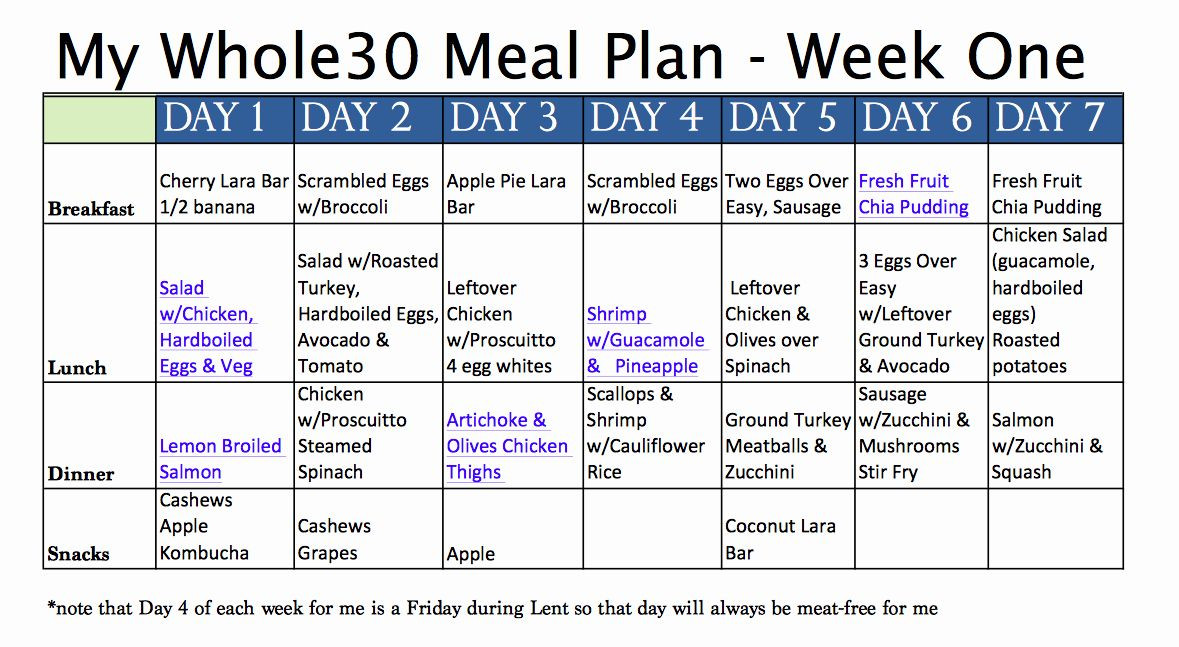 Whole 30 Meal Plan Template whole30 Meal Plan Template Inspirational Weekly Meal
