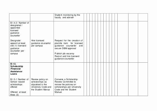 Yearly Plan Template for Teachers Annual Operating Plan Template Inspirational Hr Annual Plan