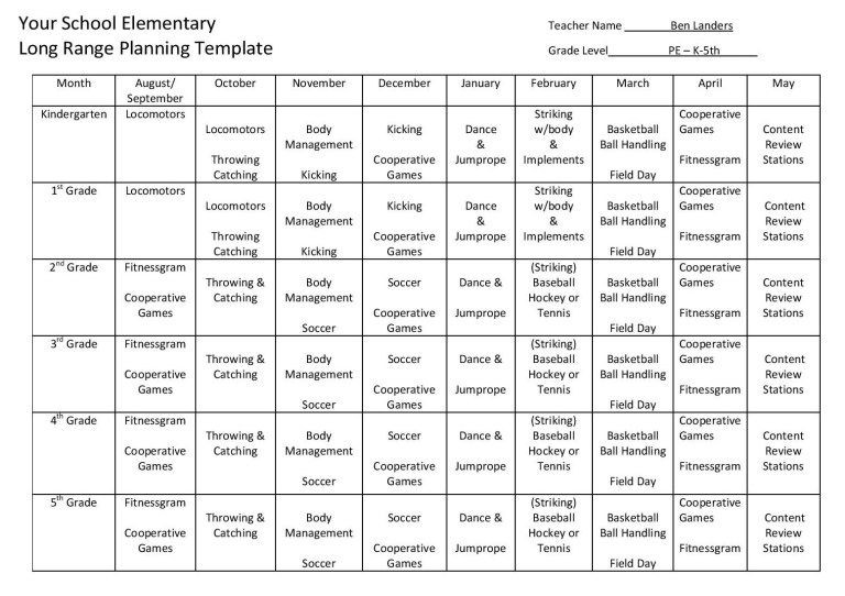 Yearly Plan Template for Teachers Long Range Plan Template Page 001