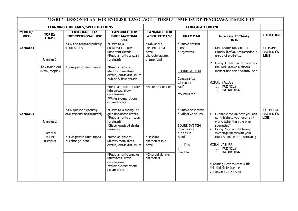 Yearly Plan Template for Teachers Yearly Lesson Plan for English Language – form 3 – Smk Dato