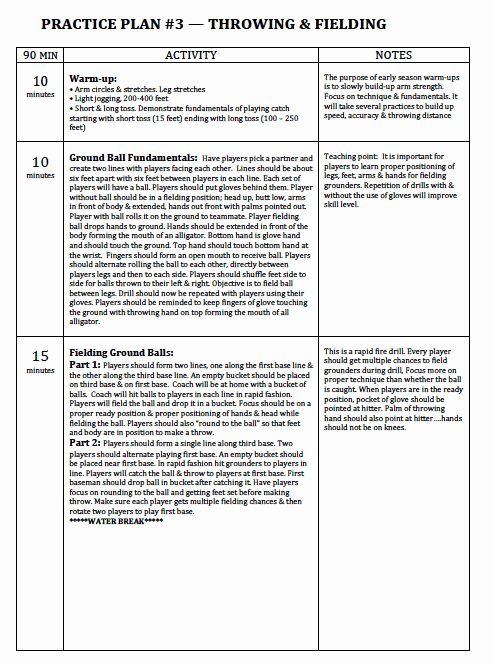 Youth Basketball Practice Plan Template Basketball Practice Plan Template Pdf Luxury Baseball