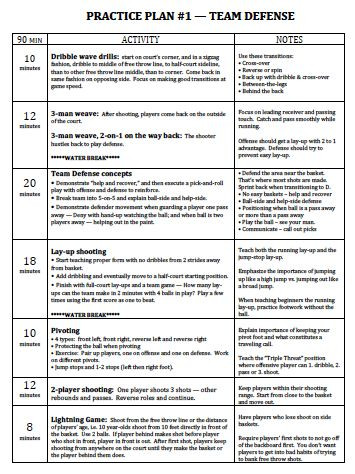 Youth Basketball Practice Plan Template Basketball Practice Plans