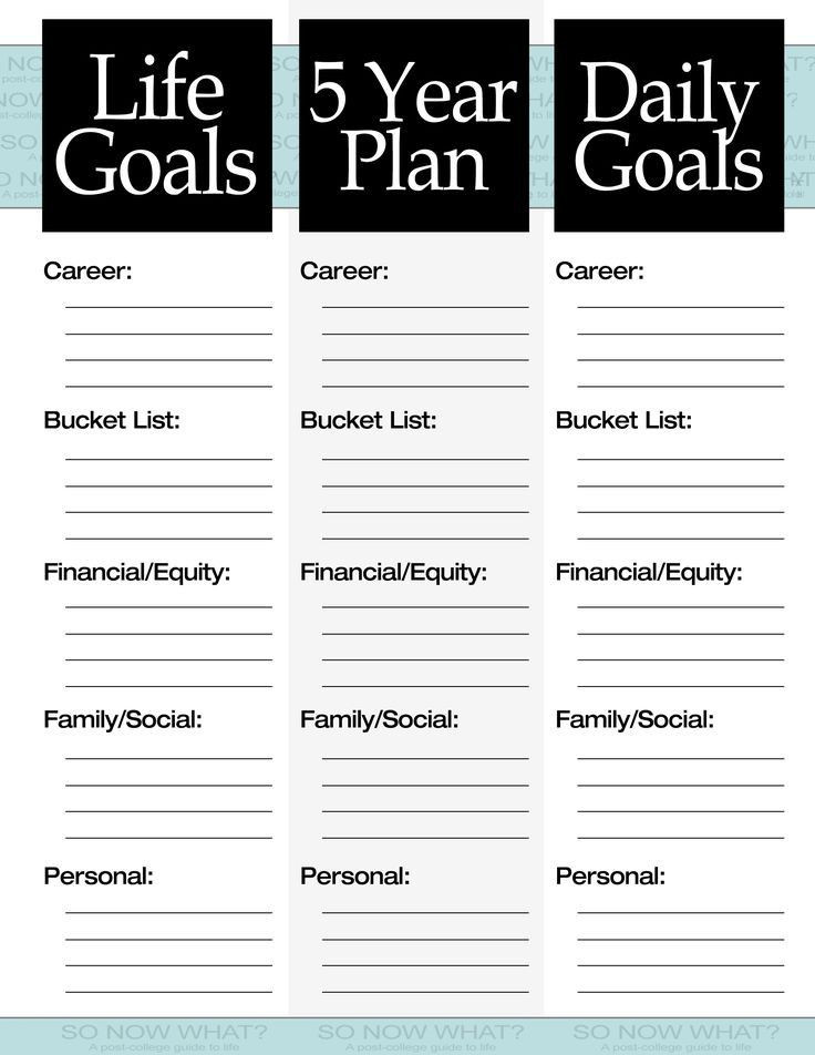 10 Year Life Plan Template 10 Year Life Plan Template Best the 3 Steps to A 5 Year