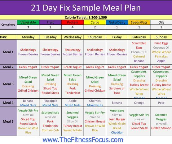 21 Day Meal Plan Template Sample Meal Plan & Grocery Shopping List for the 21 Day Fix
