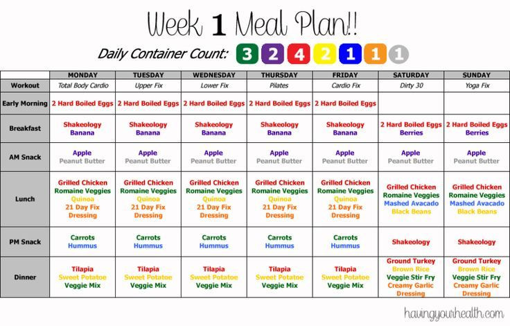 21 Day Meal Planner Template Clean Week Beachbody Menu Template Yahoo Image Search