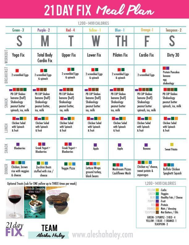 21 Day Meal Planner Template Pin On Pin