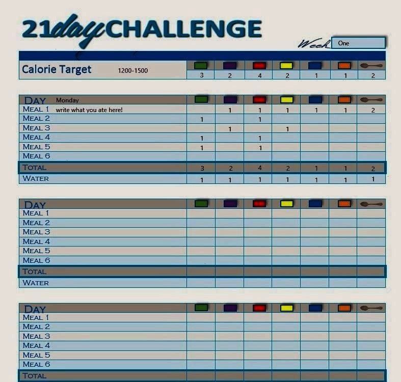 21 Day Meal Planner Template Surrounding Nutrition Otherall thoughts Letswith