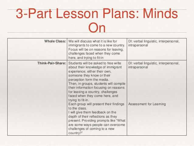 3 Part Lesson Plan Template 3 Part Lesson Plan Template Awesome Multiculturalism In the