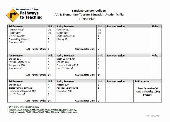 4 Year College Plan Template 4 Year College Plan Template Inspirational Sample Academic