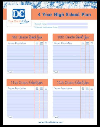 4 Year College Plan Template Four Year College Plan Template Unique Four Year High School