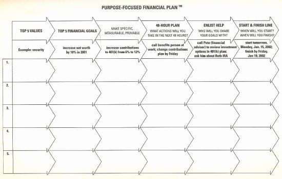 5 Year Financial Plan Template 5 Year Financial Plan Template Unique Create A 5 Year