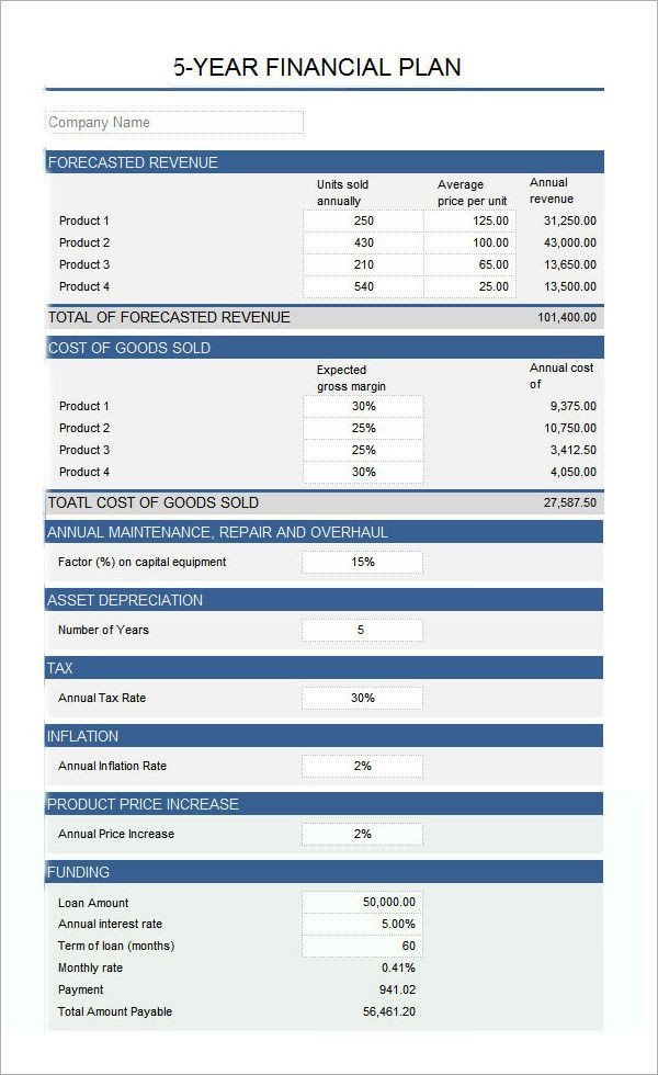 5 Year Financial Plan Template 5 Year Plan Template In 2020
