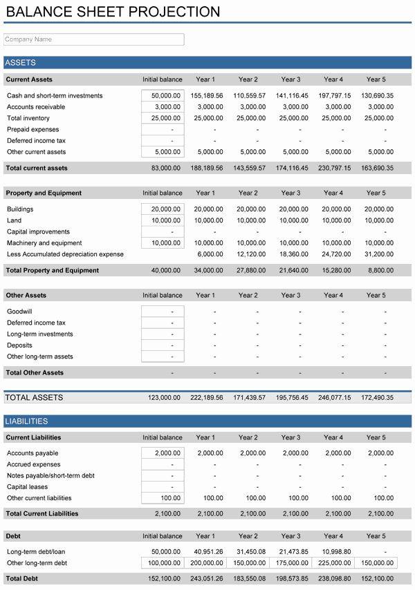 5 Year Financial Plan Template Business Plan Template Excel Awesome 5 Year Financial Plan