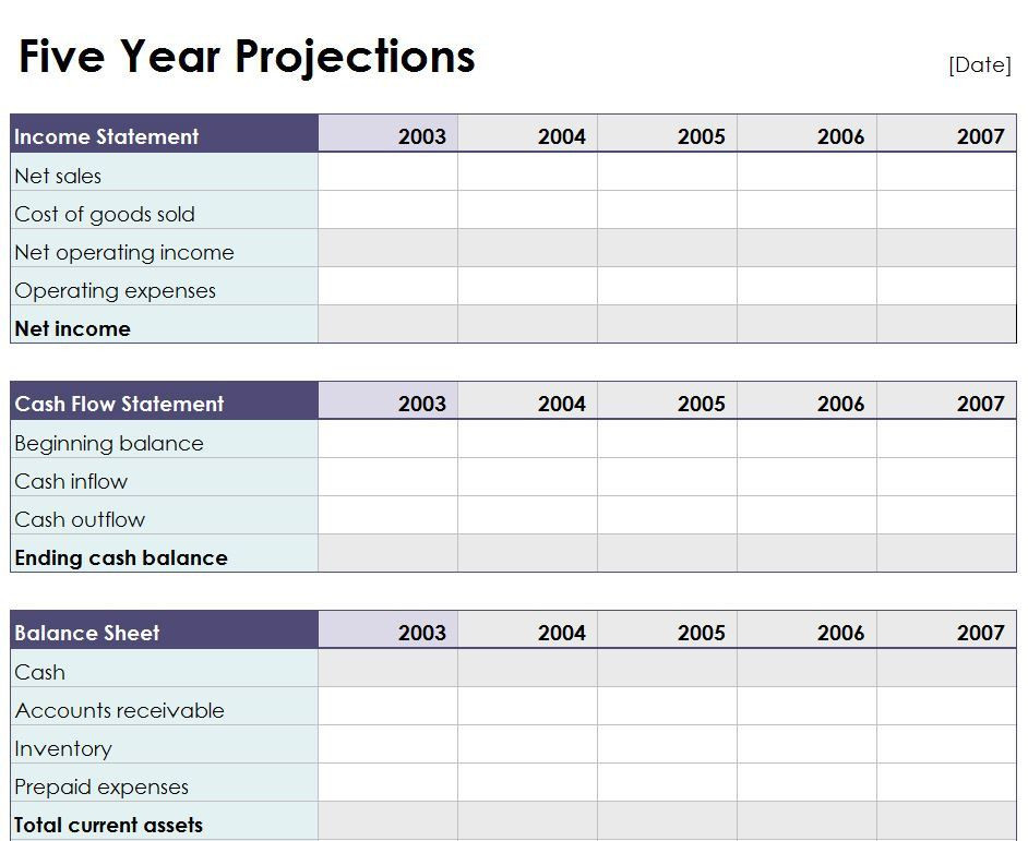 5 Year Financial Plan Template Five Year Plan Template Excel Elegant Five Year Projection