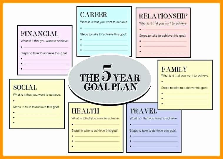 5 Year Goal Plan Template 5 Year Career Plan Template New 5 Year Goals Template