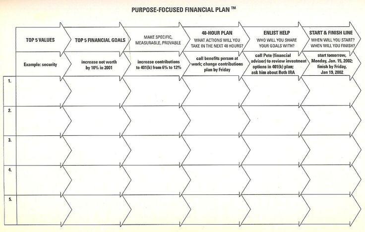 5 Year Goal Plan Template Goal Worksheet