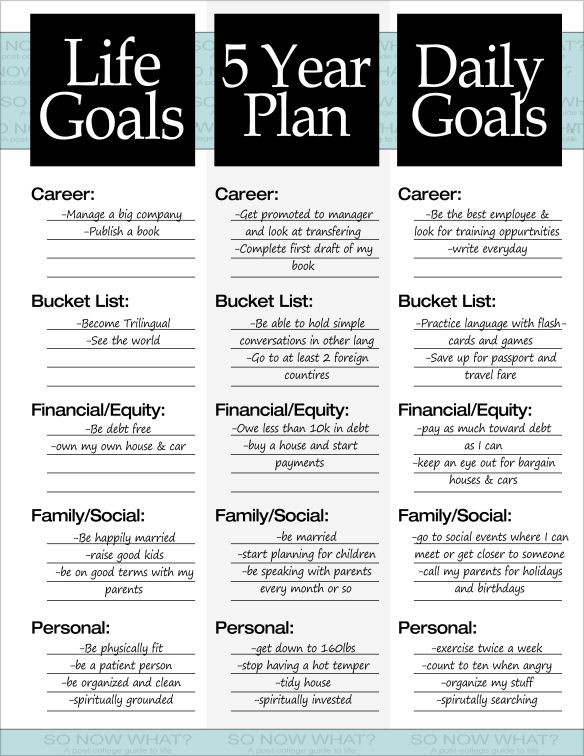 5 Year Goal Plan Template the 3 Steps to A 5 Year Plan