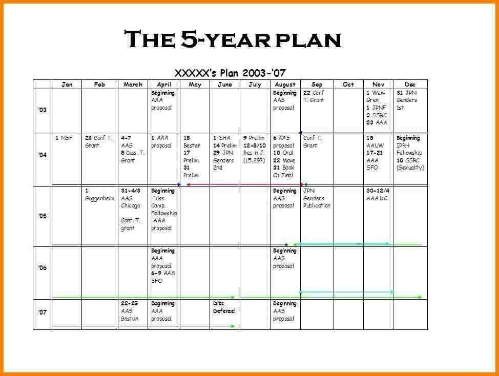 5 Year Life Plan Template 5 Year Plan Template 21 3 5 Year Business Plan Template
