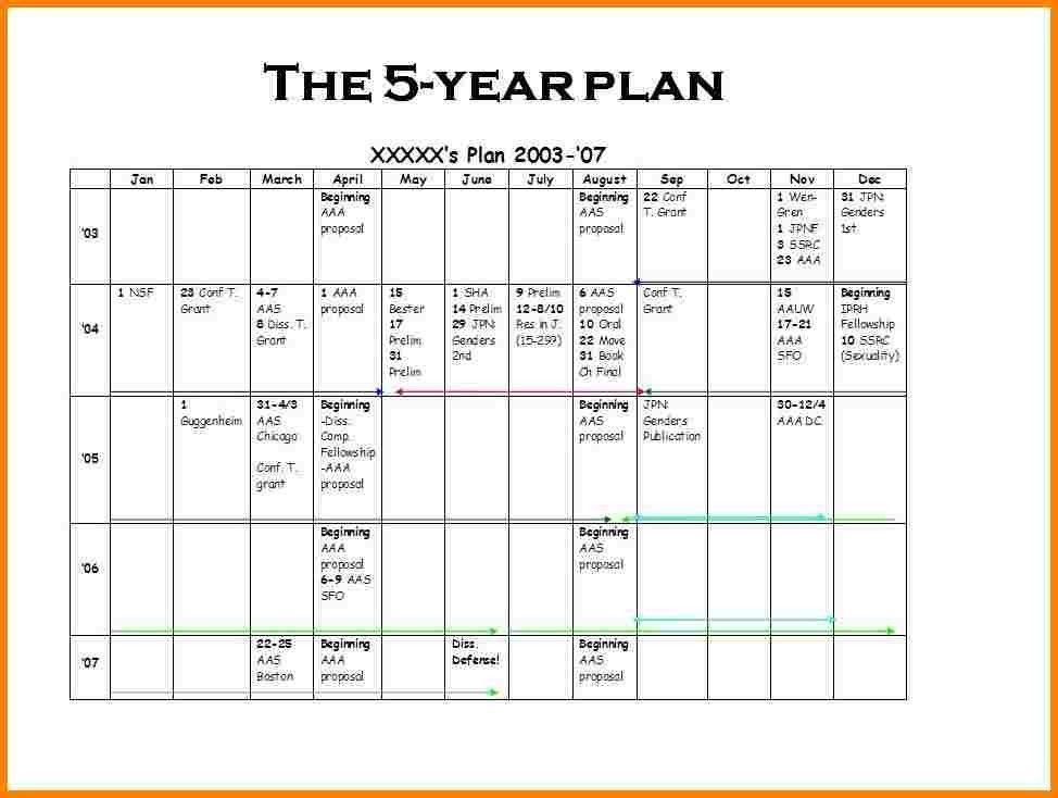5 Year Plan Template Career 21 3 5 Year Business Plan Template Business Templates Year
