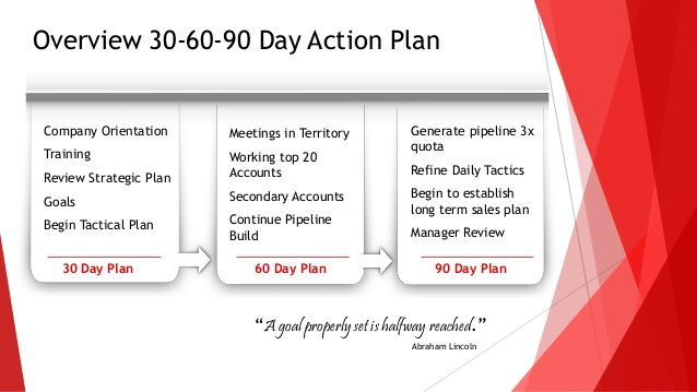 90 Day Action Plan Template 30 60 90 Days Plan New Job Marketing Google Search