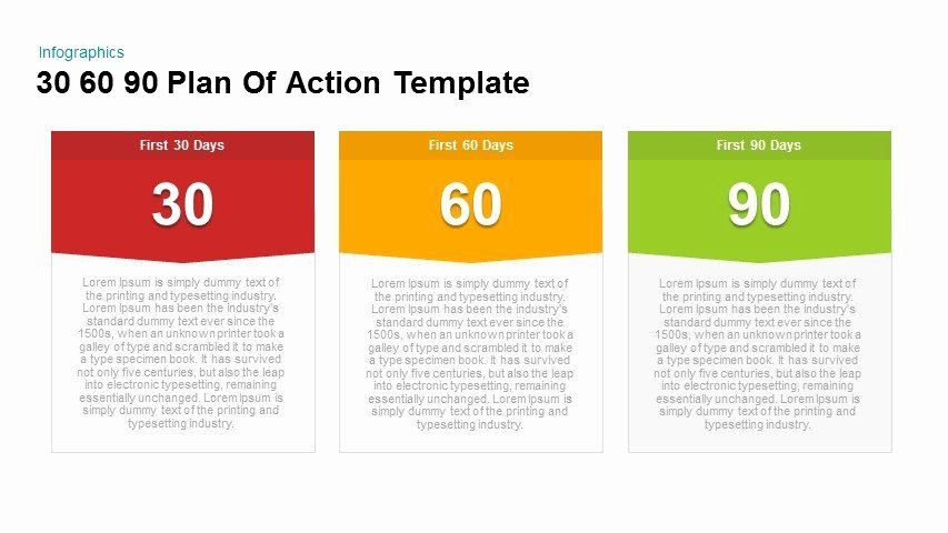 90 Day Entry Plan Template 30 60 90 Plan Templates Inspirational 30 60 90 Day Plan