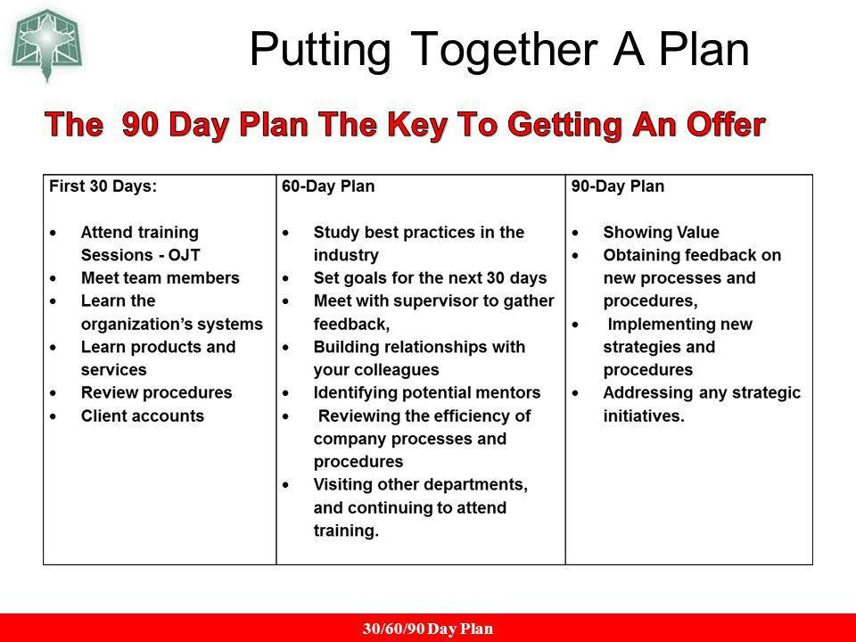 90 Day Entry Plan Template 90 Day Entry Plan Template Beautiful the 90 Day Plan A Key