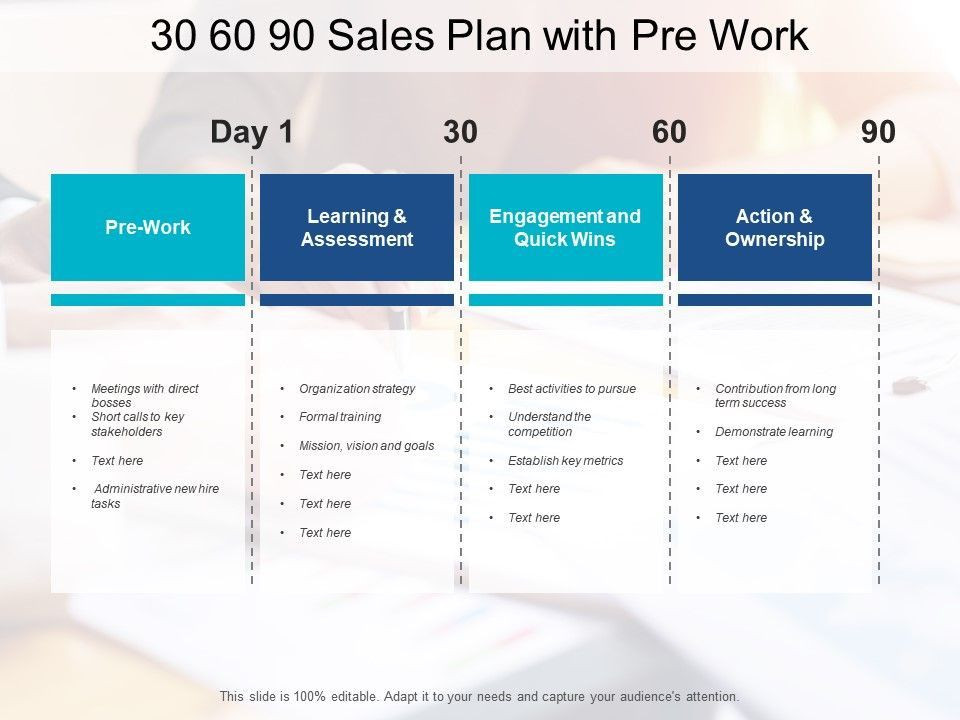 90 Day Entry Plan Template top 30 60 90 Day Sales Plan Template Examples In 2020