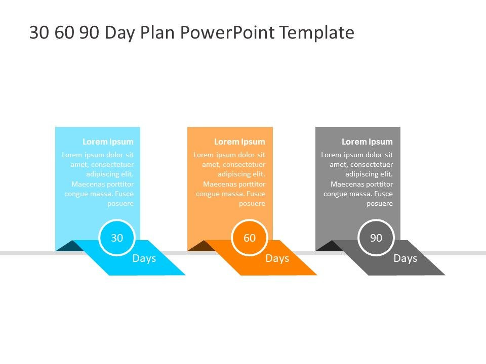 90 Day Game Plan Template 30 60 90 Plan Infographic In 2020