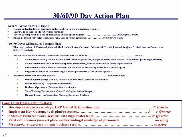 90 Day Management Plan Template Sample Bonus Plan Document Awesome 30 60 90 Day Plan