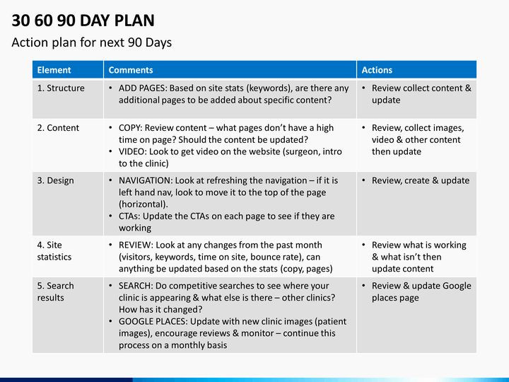 90 Day Marketing Plan Template Pin On Business Action Plan Templates