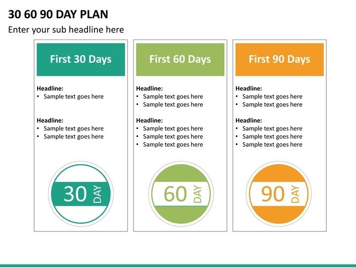 90 Day Planner Template 30 60 90 Day Plan Template with Templates Best Day Plan