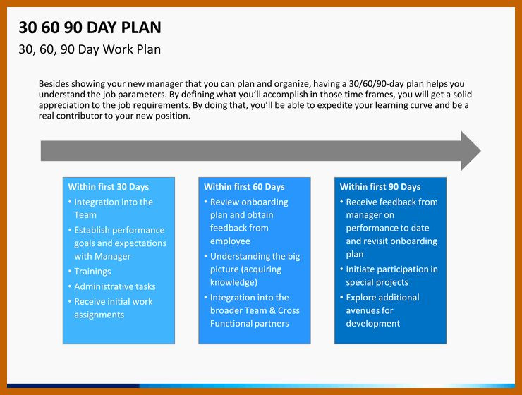 90 Day Planner Template Free 30 60 90 Day Plan Template Word Awesome 3 4 30 60 90