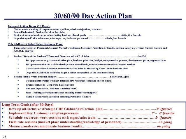 90 Day Sales Plan Template 30 60 90 Day Sales Plan Template Jaxc Le