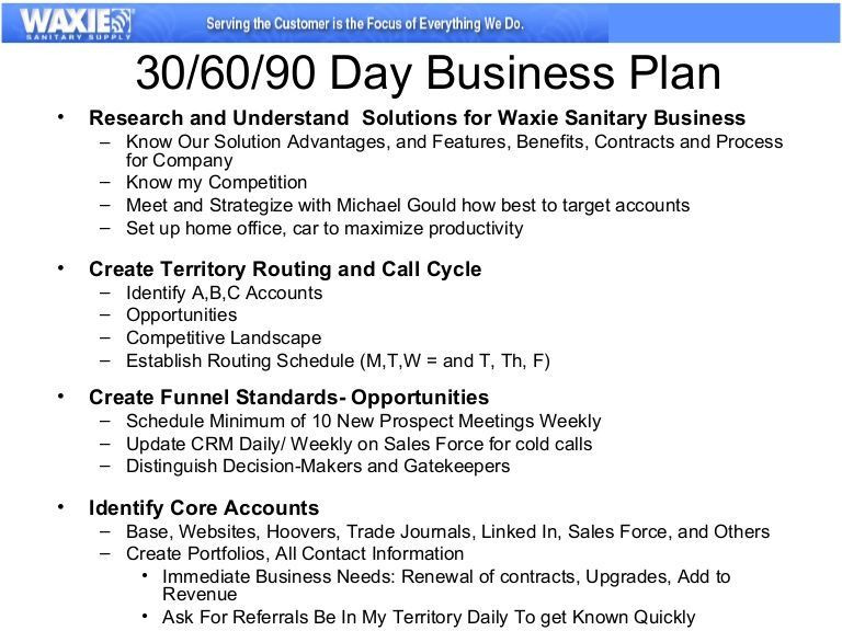 90 Day Sales Plan Template Example Of the Business Plan for 30 60 90 Days