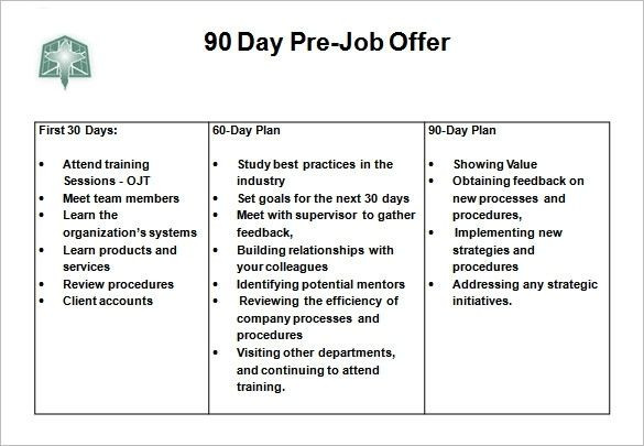 90 Day Work Plan Template 30 60 90 Day Plan Template Free Jaxc Le