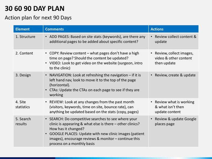 90 Day Work Plan Template 90 Day Work Plan Template Inspirational 30 60 90 Day Plan