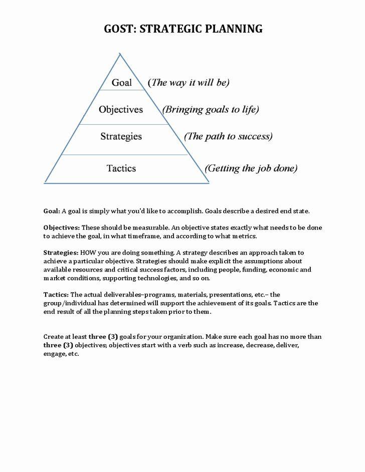 Academic Success Plan Template Academic Success Plan Template Beautiful 19 Best