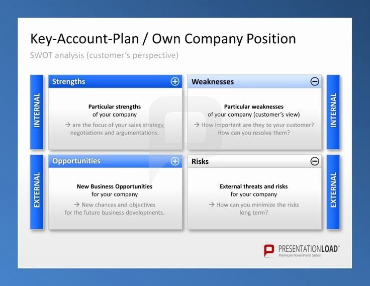 Account Plan Template Ppt Account Plan Template Ppt Best 31 Best About Key