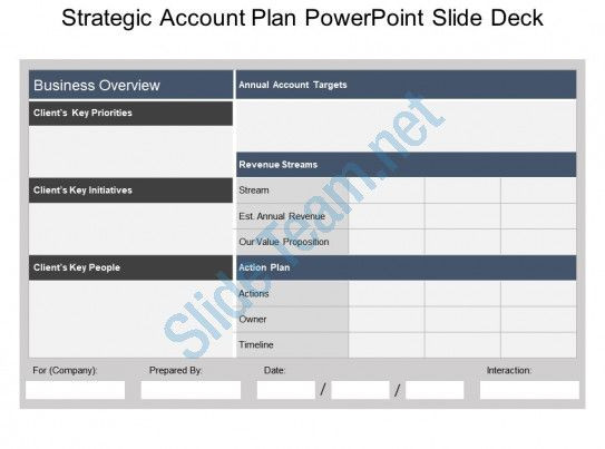Account Plan Template Ppt Strategic Account Plan Powerpoint Slide Deck Slide01