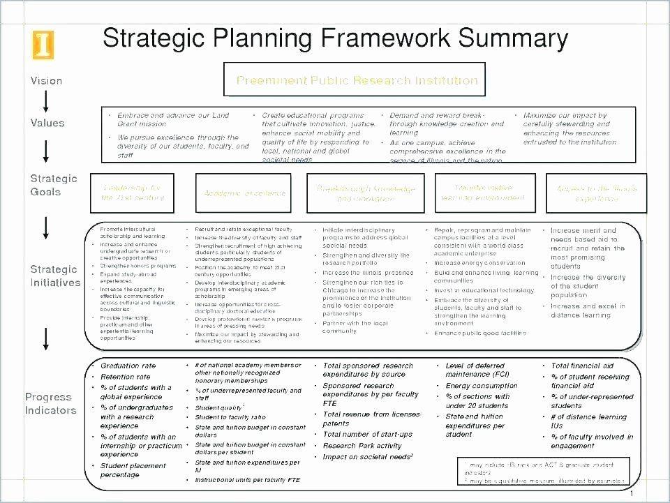 Account Plan Template Strategic Account Plan Template Beautiful Key Account