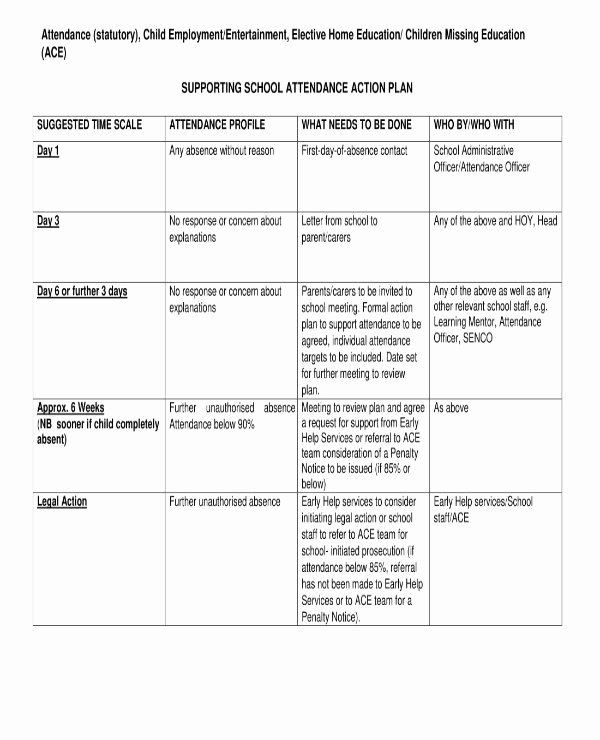 Action Plan Template for Students Action Plan Template for Students Awesome 5 attendance
