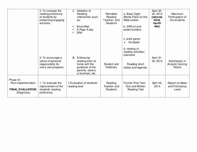 Action Plan Template for Students Action Plan Template for Students Awesome Action Plan In