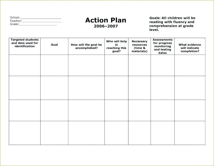Action Plan Template for Students Improvement Report Template Cool Blank Action Plan